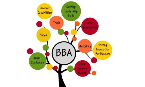 IP University BBA admission 2020